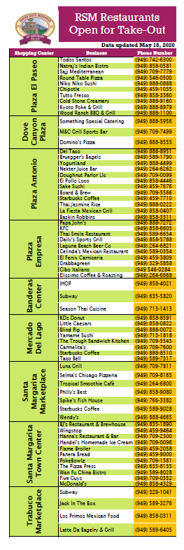 RSM Restaurants List - Updated 05182020